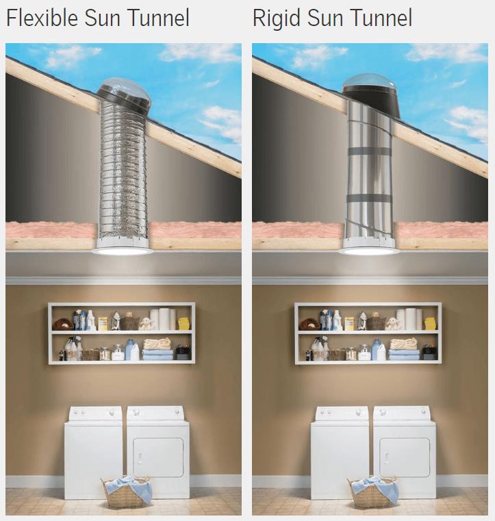 Rigid-Flexible-Sun-Tunnel-Skylights